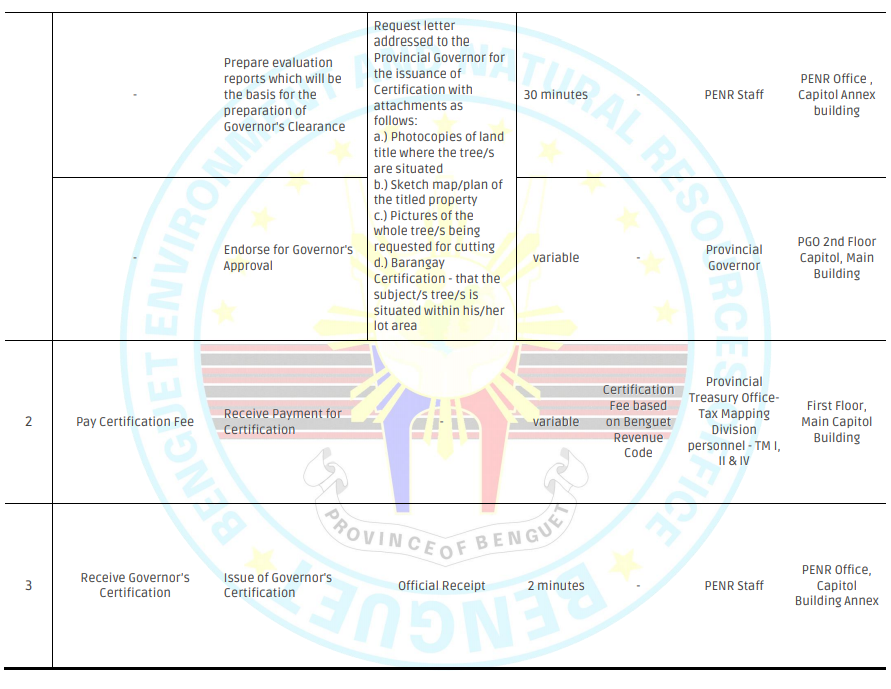 ISSUANCE OF GOVERNOR'S CERTIFICATION FOR TREE CUTTING PERMIT (Page 2 of 2)
