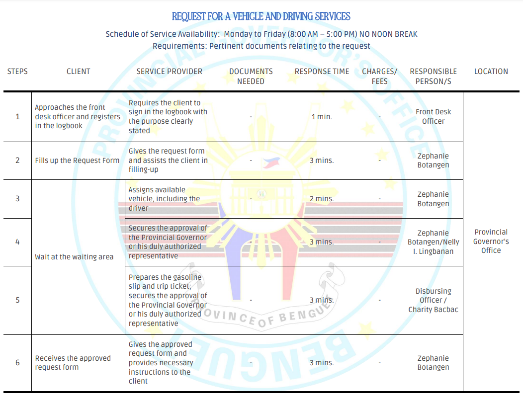 REQUEST FOR A VEHICLE AND DRIVING SERVICES