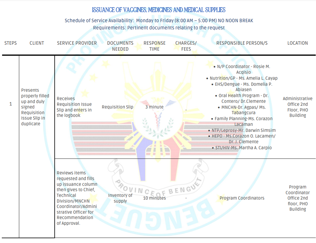 ISSUANCE OF VACCINES, MEDICINES AND MEDICAL SUPPLIES (Page 1 of 2)