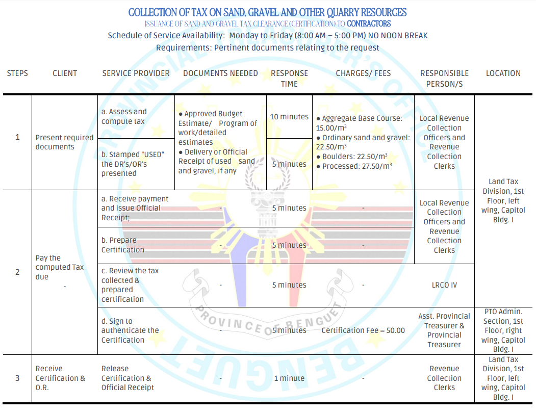 ISSUANCE OF SAND AND GRAVEL TAX CLEARANCE (CERTIFICATION) TO CONTRACTORS