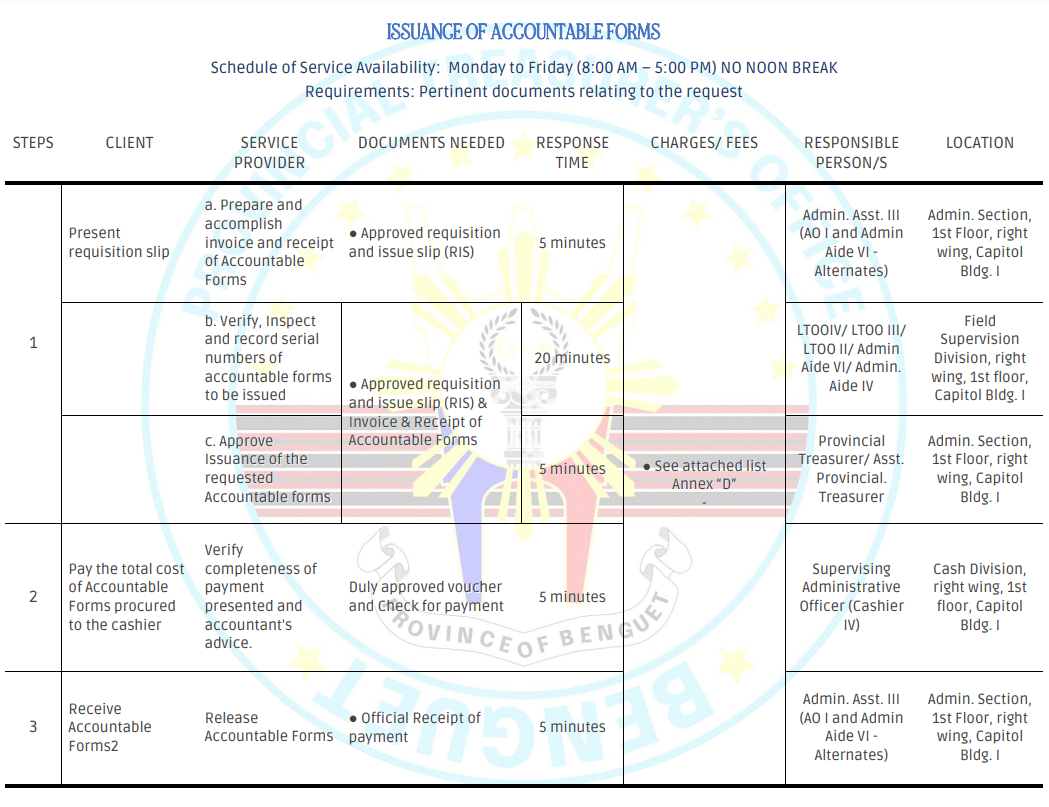 ISSUANCE OF ACCOUNTABLE FORMS