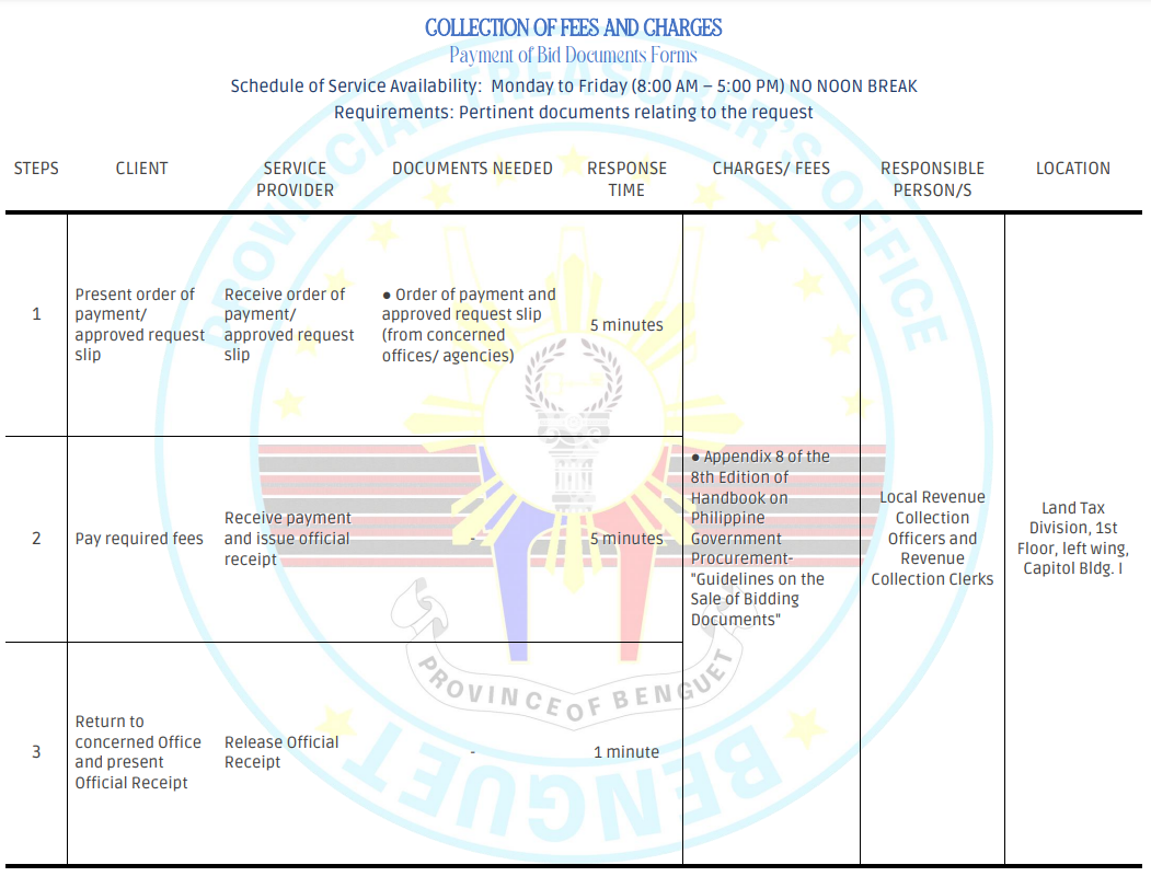 PAYMENT OF BID DOCUMENT FORMS