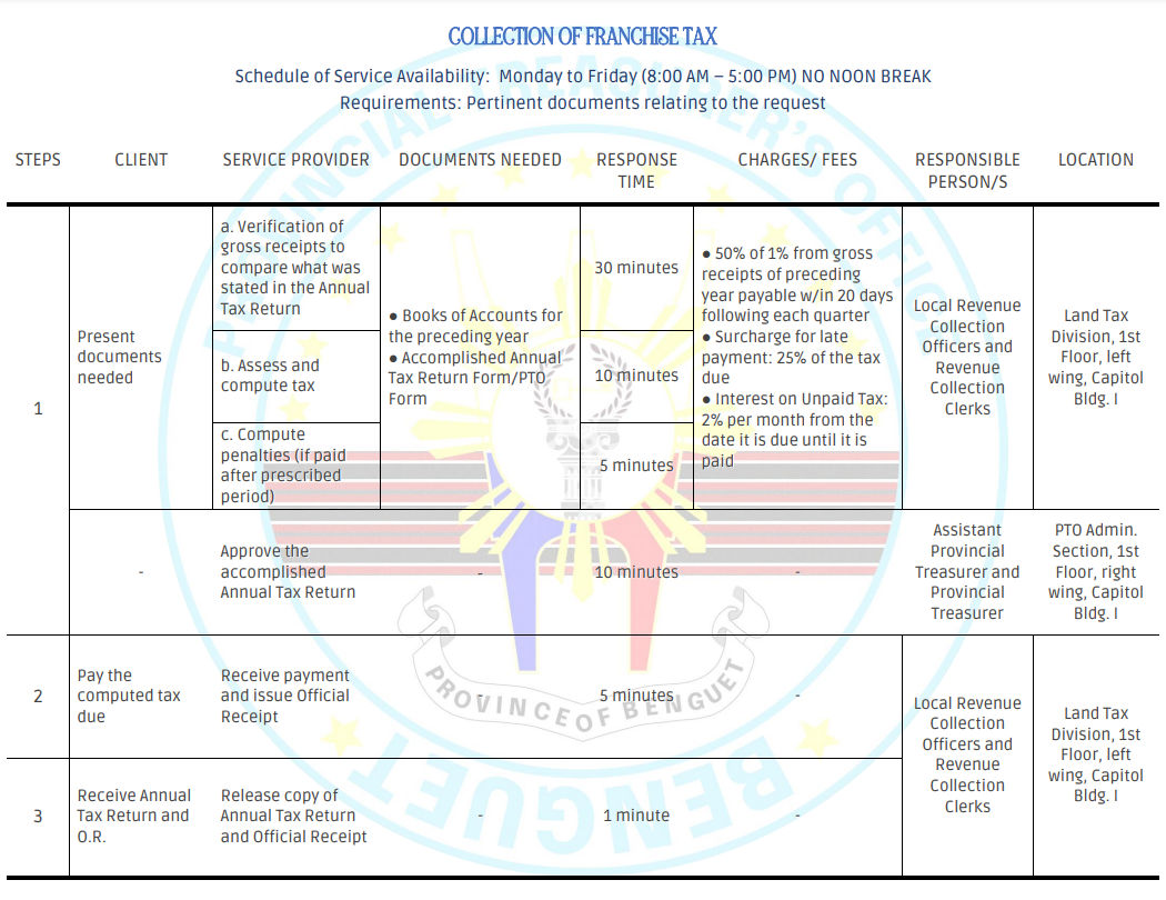 COLLECTION OF FRANCHISE TAX