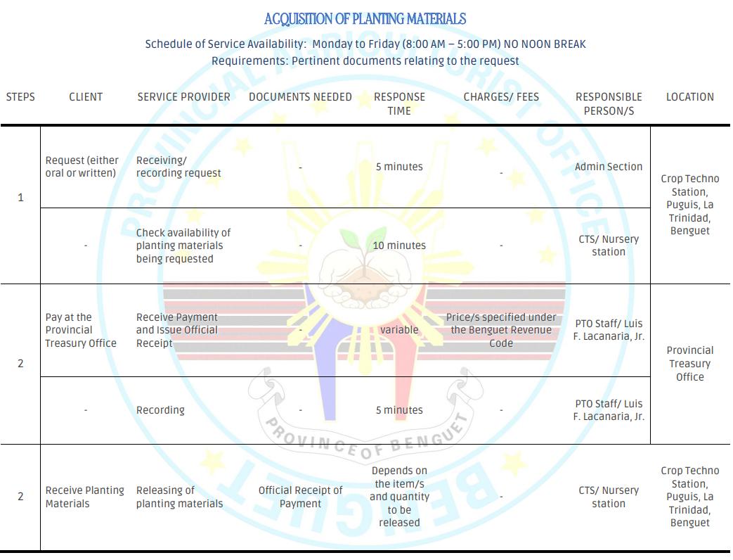 OPAG Citizen's Charter